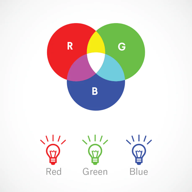 Rob color Venn diagram brand identity color palette the power of color