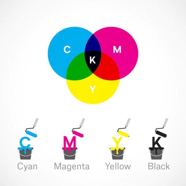 CKMY color Venn diagram brand identity color palette the power of color